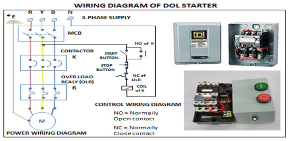 MOTOR STARTERS FOR INDUCTION MOTORS – Electrical Wave on