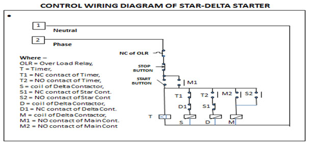 Motor Starters For Induction Motors Electrical Wave