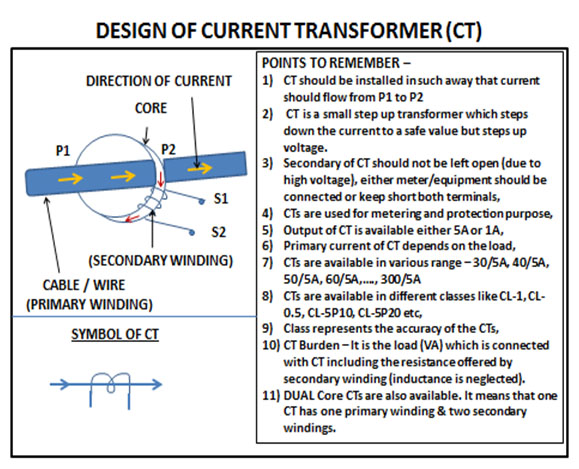 CURRENT TRANSFORMER (CT) – Electrical Wave