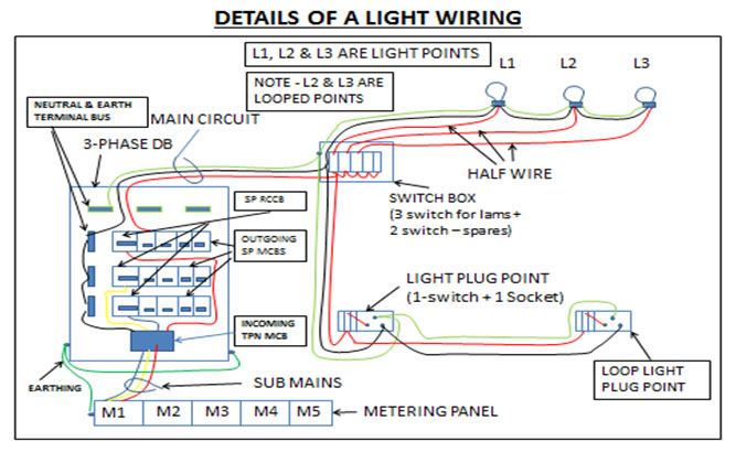 House Wiring – Electrical Wave on fuel gauge wiring diagram, 2 switches wiring diagram, on/off switch wiring diagram, rs-485 wiring diagram,